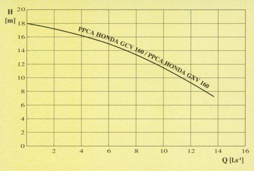 Wot 9.2 matchmaking chart